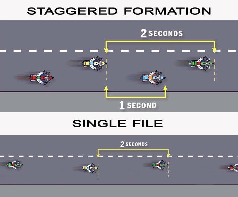 formation.jpg.ea0172a3c6d60b8a660311d902ddf62c.jpg